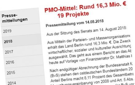Geld aus der DDR finanziertdie Sanierung von Kinderspielplätzen in Pankow. Warum?